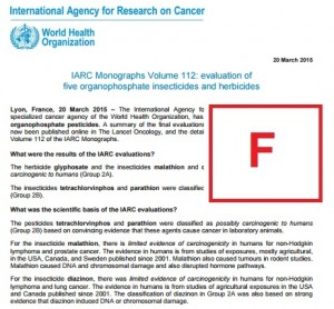 Failing Grade for IARC Glyphosate Cancer Review
